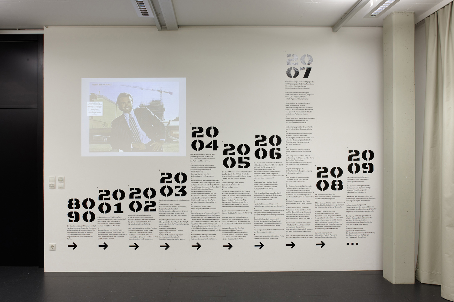 We do it. The Isola neighborhood in two inadequate descriptive systems (group exhibition), Kunstraum Lakeside, 2009 | Photo: Johannes Puch